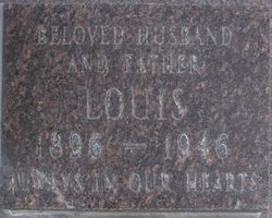 Louis Rodstein