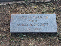 Anna Maria <I>Walkup</I> Crockett