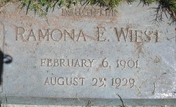 Ramona Elizabeth Wiest