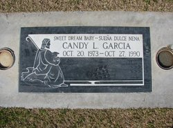 Candy L Garcia