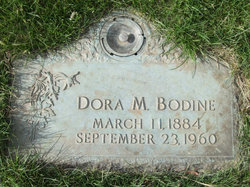 Dora M <I>Wichmann</I> Bodine
