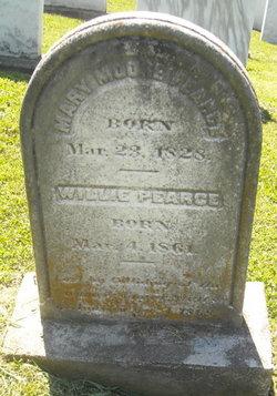 Mary <I>Moore</I> Pearce