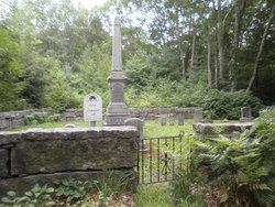 Buffum Cemetery