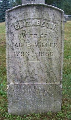 Elizabeth <I>Meyers</I> Miller