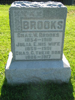 Chas W. Brooks