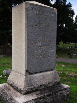 Arthur James Churchill