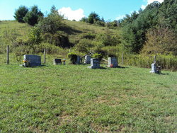 Ward-Matheson Family Cemetery