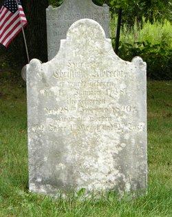 John Christian R. Albrecht