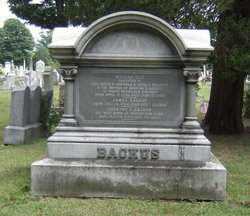 James Backus