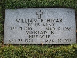 William R Hizar
