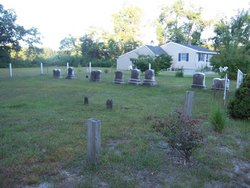 Treadwell Cemetery (PVT)