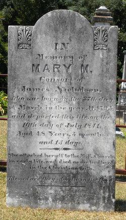 Mary Miller <I>Stone</I> Nicholson