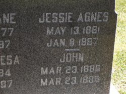 Jessie Agness Duncan