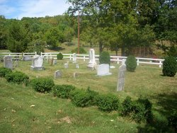 Lee-Strother Cemetery