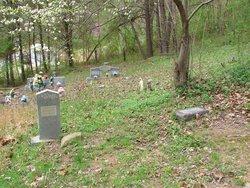 Borders Cemetery