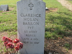 Clarence Morgan Barron