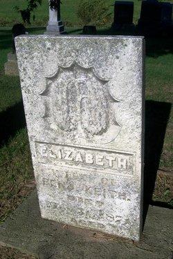Elizabeth <I>Spencer</I> Keith