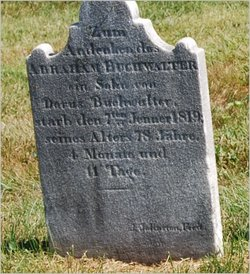 Abraham Buchwalter