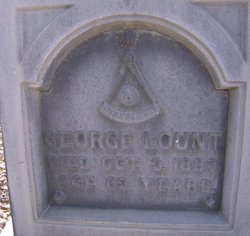 George Lount