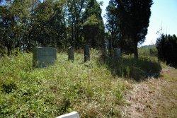 Atkeson Cemetery