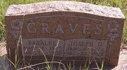 Susie Paralee <I>Rogers</I> Graves