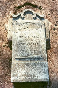 Dr Milton Antony Jr.