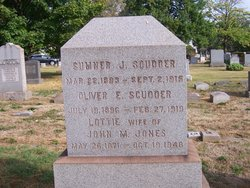 Lottie <I>Scudder</I> Jones