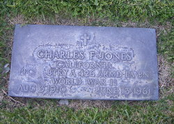 Charles F. Jones
