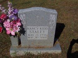Nancy <I>Kidd</I> Staley