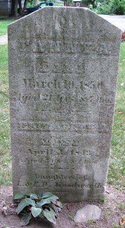 Fanny A. Woodworth