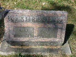 C O Surber