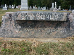 Kate <I>Marsh</I> Symmonds