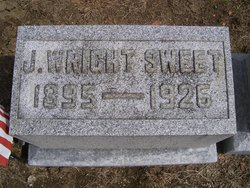 John Wright Sweet