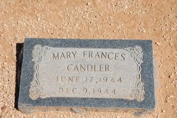Mary Frances Candler