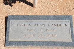 Charles Alan Candler