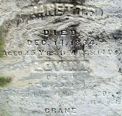 Janette Crane
