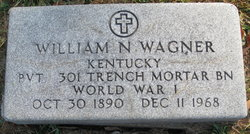 William N. Wagner