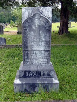 Buvena <I>Burnett</I> Baxley