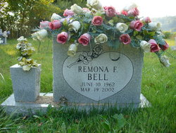 Ramona Faye <I>Newman</I> Bell