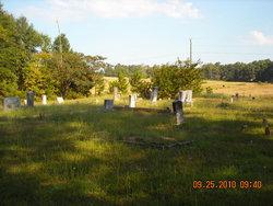 Fincher Cemetery