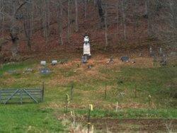 Kaut Cemetery