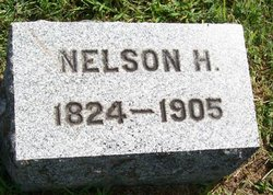 Nelson Horatio Barbour