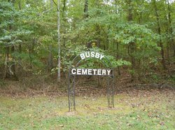 Busby Cemetery