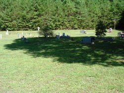 Gates Chapel UMC Cemetery
