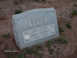 Anna May Bond