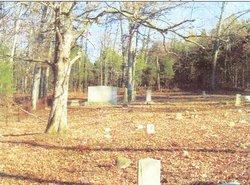 Needham Family Cemetery
