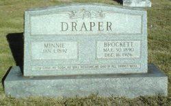 Minnie Byrd <I>Allen</I> Draper