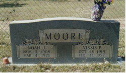 Vessie Pearl <I>Vandygriff</I> Moore