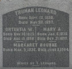 """Mary Ann """"Polly"""" <I>Meadows</I> Leonard"""