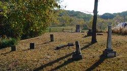Mullendore Cemetery